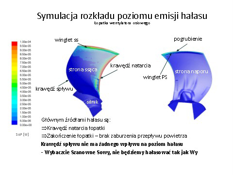Symulacja rozkładu poziomu emisji hałasu