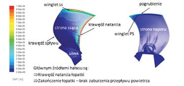Symulacja rozkładu poziomu emisji hałasu - łopatka wentylatora osiowego