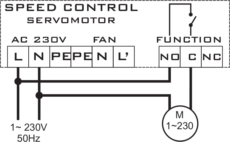 SC-S ventilation controller - connection diagram for the second ventilation group